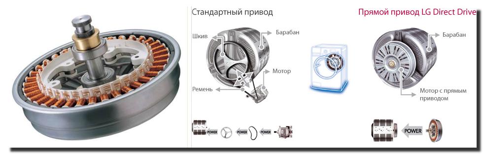 Кратон генератор бензиновый инверторный инверторный