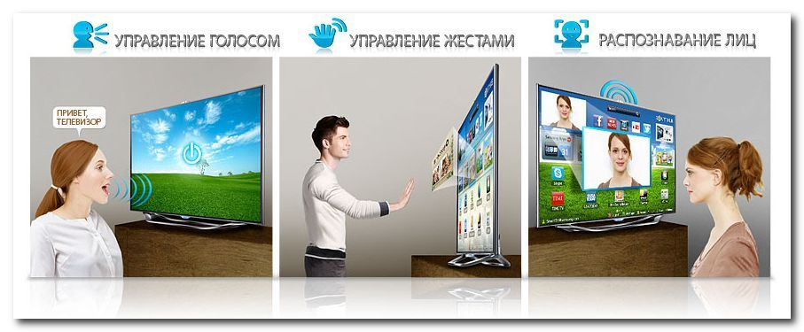 Функция Smart Interaction в телевизорах Samsung